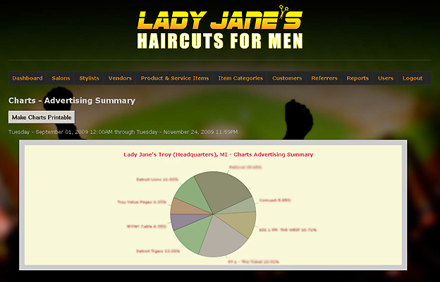 Projects: Lady Jane's Haircuts for Men Point of Sale System
